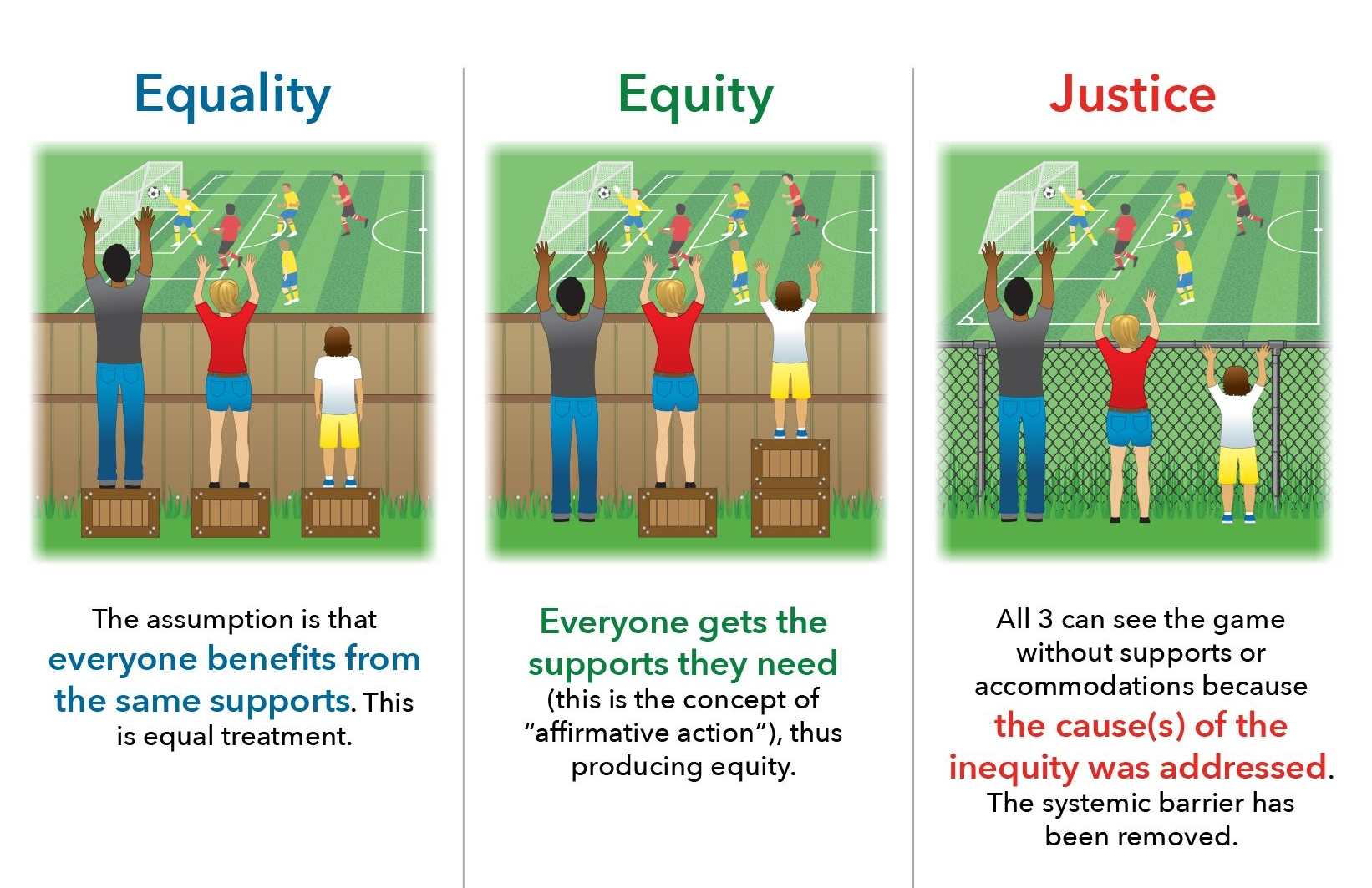 Environmental Equity vs. Environmental Justice: What's the Difference?